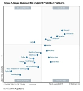 Gartner EDR Comparison